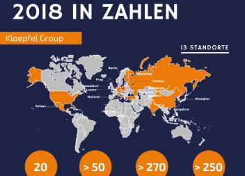 Infografik: Die Kloepfel Group in Zahlen – und die Markttrends dahinter