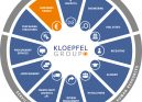 Introduction: Kloepfel Corporate Finance